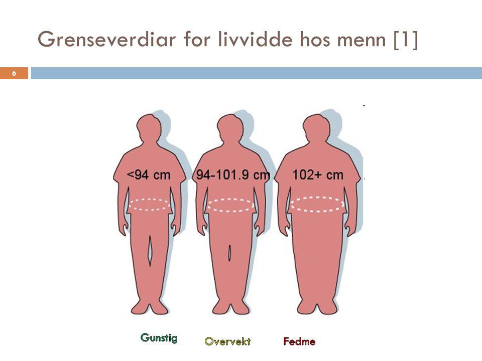 Grenseverdiar for livvidde hos menn [1] 6