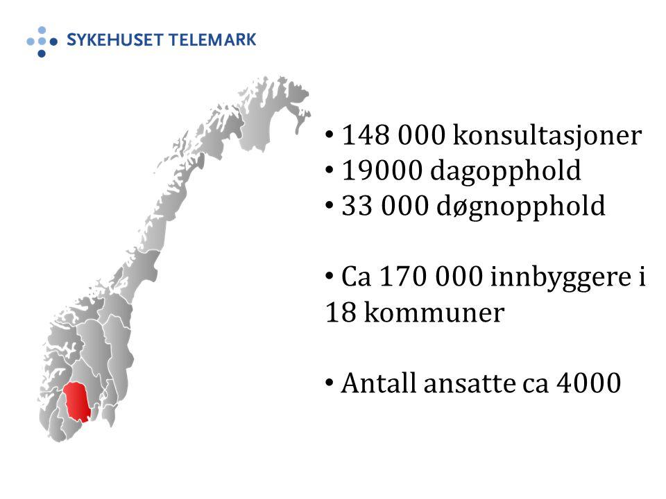 148 000 konsultasjoner 19000 dagopphold 33 000 døgnopphold Ca 170 000 innbyggere i 18 kommuner Antall ansatte ca 4000