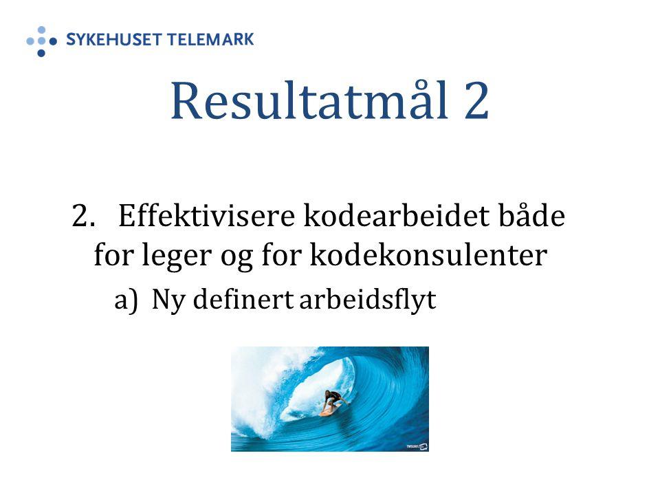 Resultatmål 2 2. Effektivisere kodearbeidet både for leger og for kodekonsulenter a)Ny definert arbeidsflyt