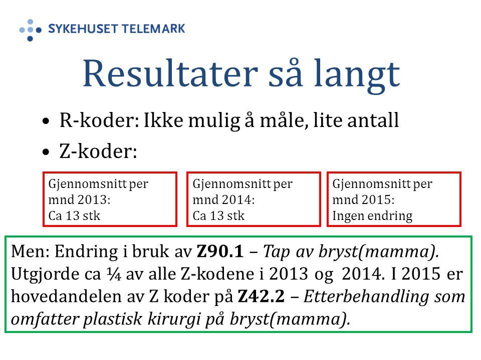 Resultater så langt R-koder: Ikke mulig å måle, lite antall Z-koder: Gjennomsnitt per mnd 2013: Ca 13 stk Gjennomsnitt per mnd 2014: Ca 13 stk Gjennom