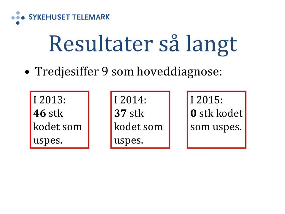 Resultater så langt Tredjesiffer 9 som hoveddiagnose: I 2013: 46 stk kodet som uspes. I 2014: 37 stk kodet som uspes. I 2015: 0 stk kodet som uspes.