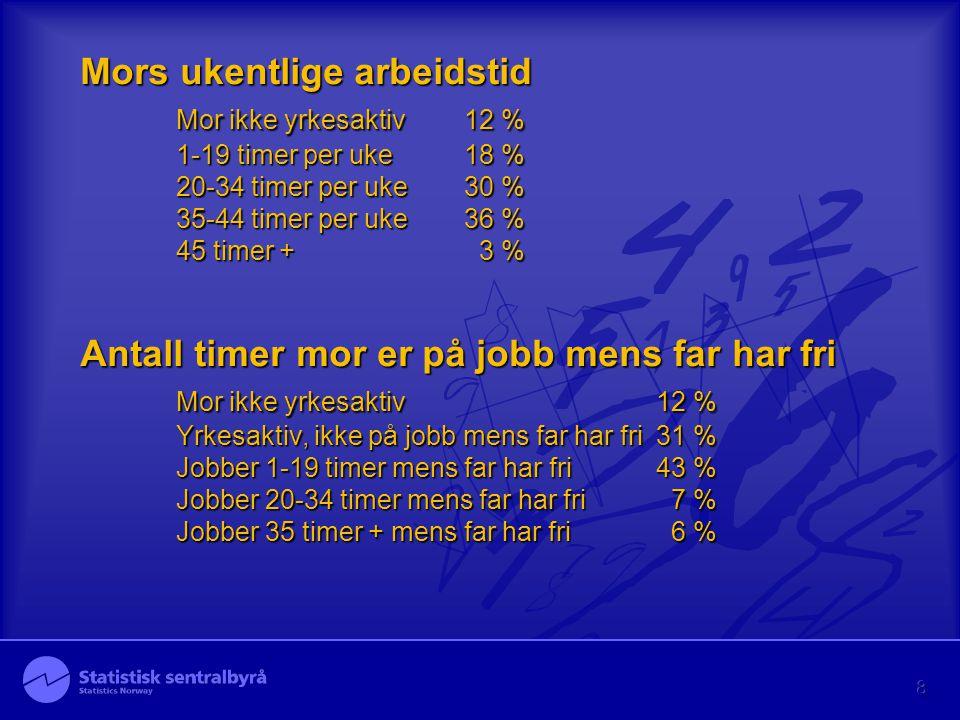 8 Mors ukentlige arbeidstid Mor ikke yrkesaktiv12 % 1-19 timer per uke18 % 20-34 timer per uke30 % 35-44 timer per uke36 % 45 timer + 3 % Antall timer mor er på jobb mens far har fri Mor ikke yrkesaktiv12 % Yrkesaktiv, ikke på jobb mens far har fri31 % Jobber 1-19 timer mens far har fri43 % Jobber 20-34 timer mens far har fri 7 % Jobber 35 timer + mens far har fri 6 %