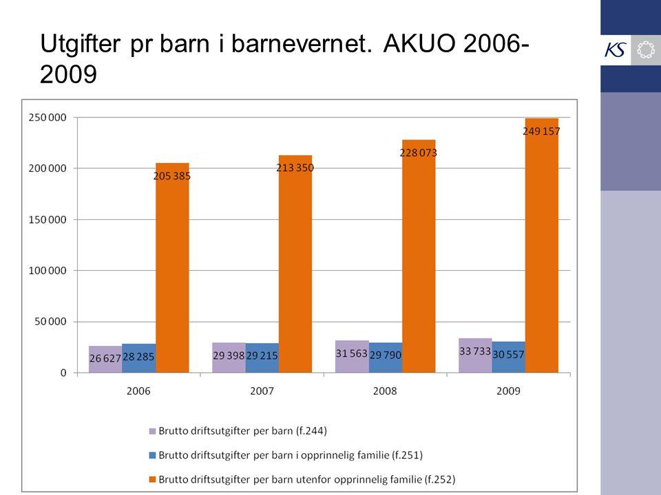 Utgifter pr barn i barnevernet. AKUO 2006- 2009