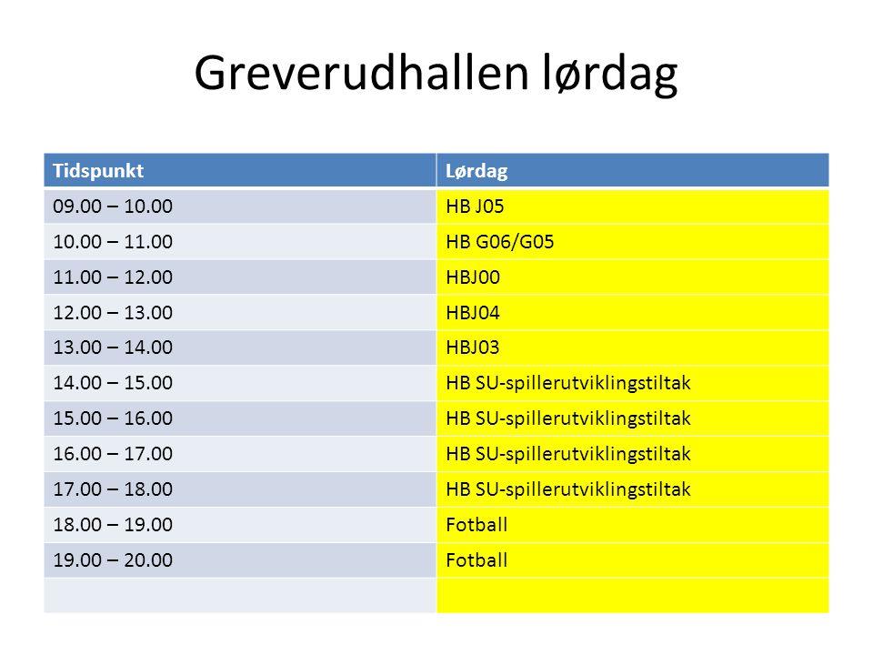 Greverudhallen lørdag TidspunktLørdag 09.00 – 10.00HB J05 10.00 – 11.00HB G06/G05 11.00 – 12.00HBJ00 12.00 – 13.00HBJ04 13.00 – 14.00HBJ03 14.00 – 15.00HB SU-spillerutviklingstiltak 15.00 – 16.00HB SU-spillerutviklingstiltak 16.00 – 17.00HB SU-spillerutviklingstiltak 17.00 – 18.00HB SU-spillerutviklingstiltak 18.00 – 19.00Fotball 19.00 – 20.00Fotball