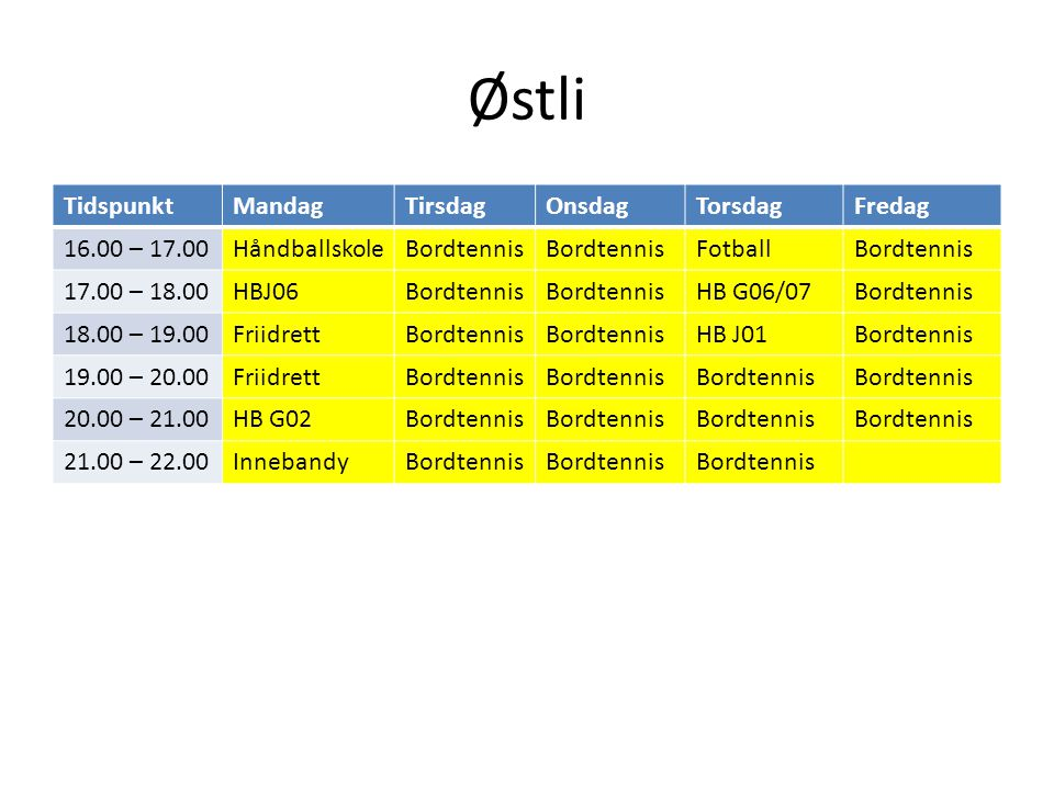 Østli TidspunktMandagTirsdagOnsdagTorsdagFredag 16.00 – 17.00HåndballskoleBordtennis FotballBordtennis 17.00 – 18.00HBJ06Bordtennis HB G06/07Bordtennis 18.00 – 19.00FriidrettBordtennis HB J01Bordtennis 19.00 – 20.00FriidrettBordtennis 20.00 – 21.00HB G02Bordtennis 21.00 – 22.00InnebandyBordtennis
