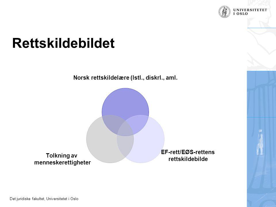 Det juridiske fakultet, Universitetet i Oslo Rettskildebildet Norsk rettskildelære (lstl., diskrl., aml. EF-rett/EØS-rettens rettskildebilde Tolkning