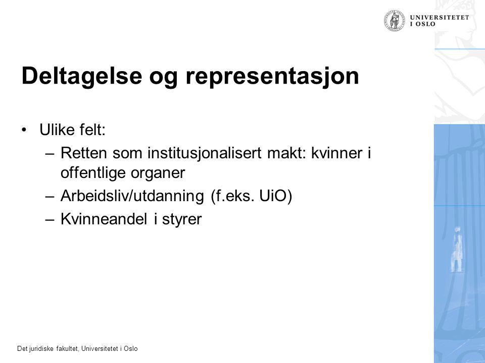 Det juridiske fakultet, Universitetet i Oslo Deltagelse og representasjon Ulike felt: –Retten som institusjonalisert makt: kvinner i offentlige organe