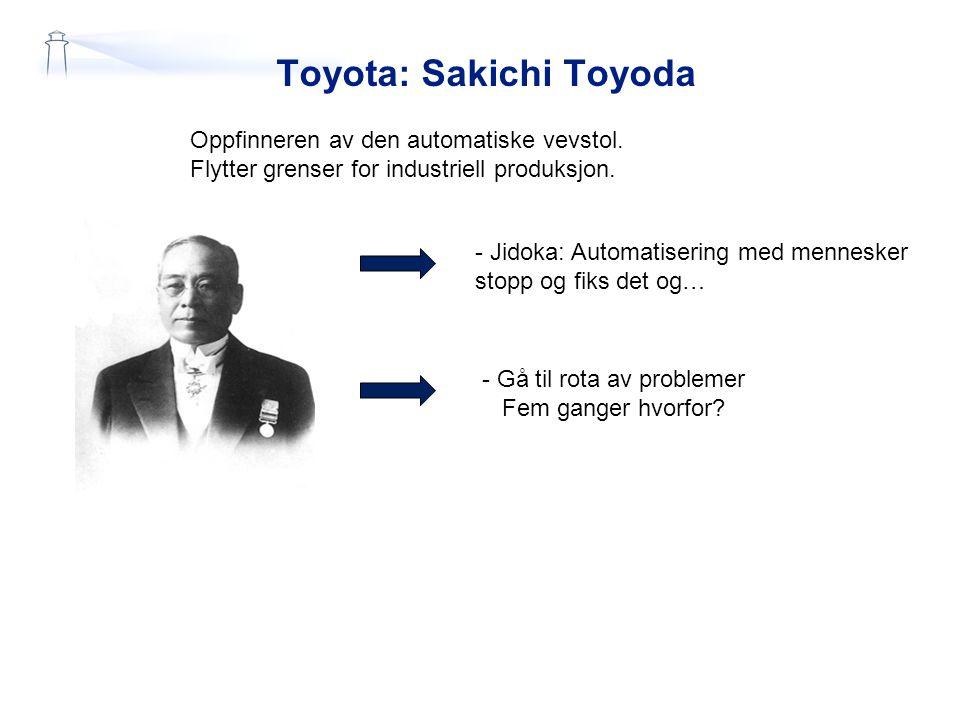 Toyota: Sakichi Toyoda - Gå til rota av problemer Fem ganger hvorfor.