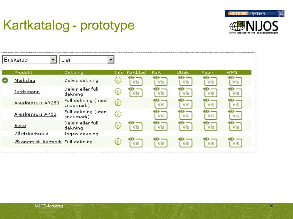NIJOS-foredrag10 Kartkatalog - prototype