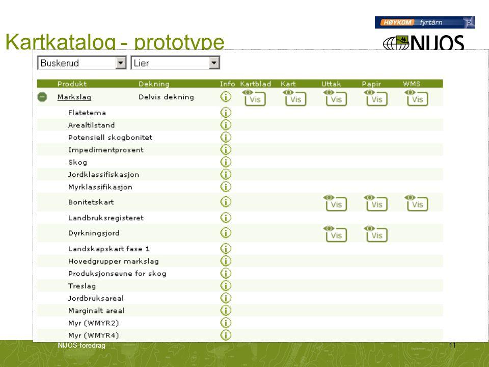 NIJOS-foredrag11 Kartkatalog - prototype