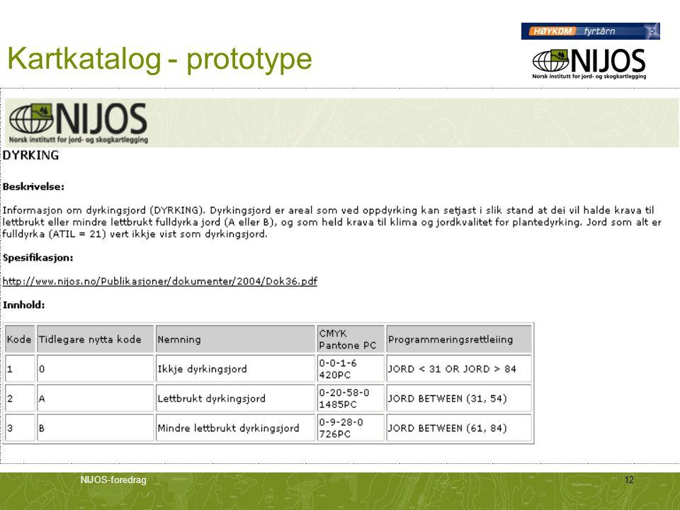 NIJOS-foredrag12 Kartkatalog - prototype