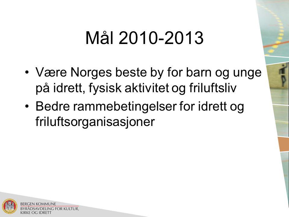 Mål 2010-2013 Være Norges beste by for barn og unge på idrett, fysisk aktivitet og friluftsliv Bedre rammebetingelser for idrett og friluftsorganisasjoner