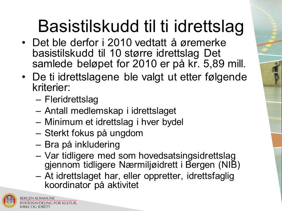Basistilskudd til ti idrettslag Det ble derfor i 2010 vedtatt å øremerke basistilskudd til 10 større idrettslag Det samlede beløpet for 2010 er på kr.