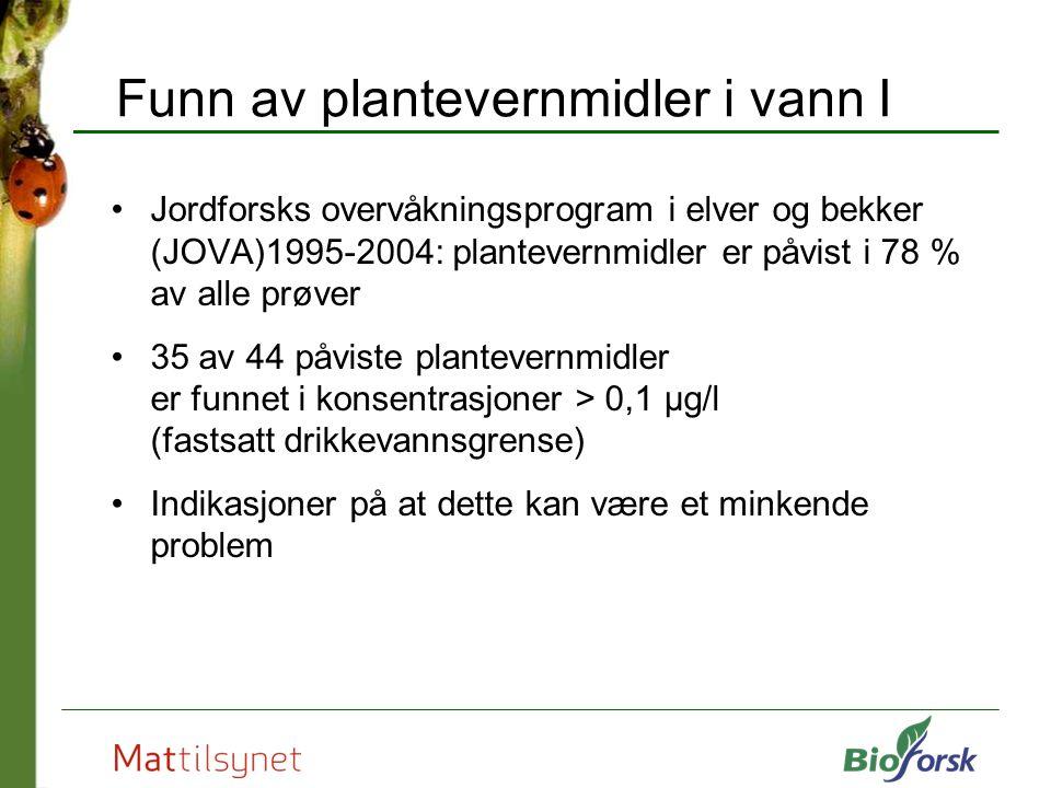 Funn av plantevernmidler i vann I Jordforsks overvåkningsprogram i elver og bekker (JOVA)1995-2004: plantevernmidler er påvist i 78 % av alle prøver 35 av 44 påviste plantevernmidler er funnet i konsentrasjoner > 0,1 µg/l (fastsatt drikkevannsgrense) Indikasjoner på at dette kan være et minkende problem