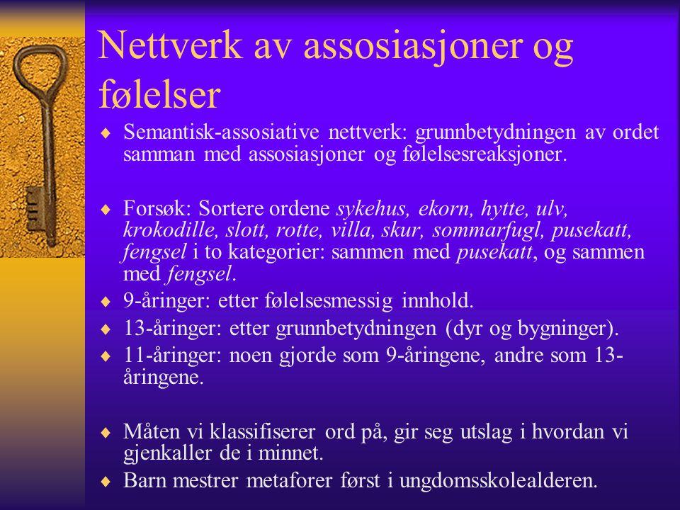 Nettverk av assosiasjoner og følelser  Semantisk-assosiative nettverk: grunnbetydningen av ordet samman med assosiasjoner og følelsesreaksjoner.