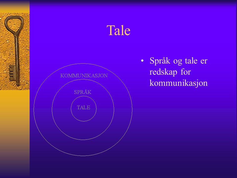 Tale Språk og tale er redskap for kommunikasjon
