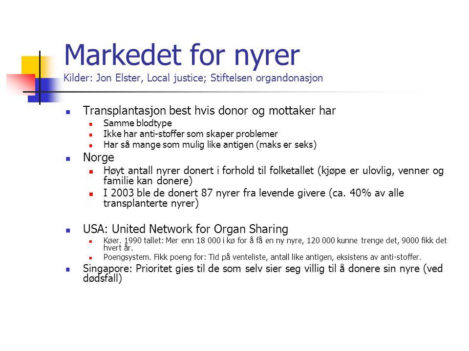 Markedet for nyrer Kilder: Jon Elster, Local justice; Stiftelsen organdonasjon Transplantasjon best hvis donor og mottaker har Samme blodtype Ikke har