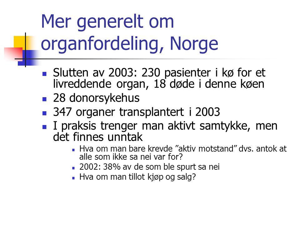 Mer generelt om organfordeling, Norge Slutten av 2003: 230 pasienter i kø for et livreddende organ, 18 døde i denne køen 28 donorsykehus 347 organer t