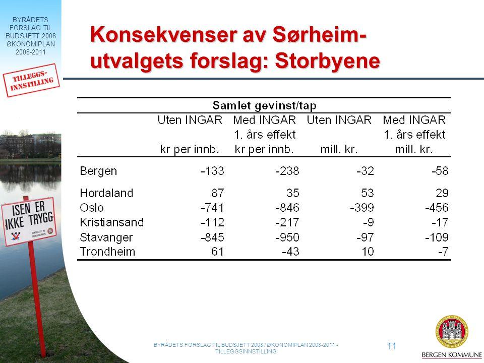 BYRÅDETS FORSLAG TIL BUDSJETT 2008 ØKONOMIPLAN 2008-2011 11 BYRÅDETS FORSLAG TIL BUDSJETT 2008 / ØKONOMIPLAN 2008-2011 - TILLEGGSINNSTILLING Konsekvenser av Sørheim- utvalgets forslag: Storbyene