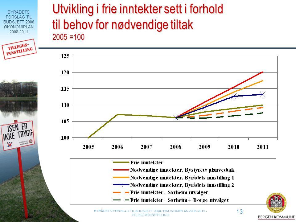 BYRÅDETS FORSLAG TIL BUDSJETT 2008 ØKONOMIPLAN 2008-2011 13 BYRÅDETS FORSLAG TIL BUDSJETT 2008 / ØKONOMIPLAN 2008-2011 - TILLEGGSINNSTILLING Utvikling i frie inntekter sett i forhold til behov for nødvendige tiltak 2005 =100
