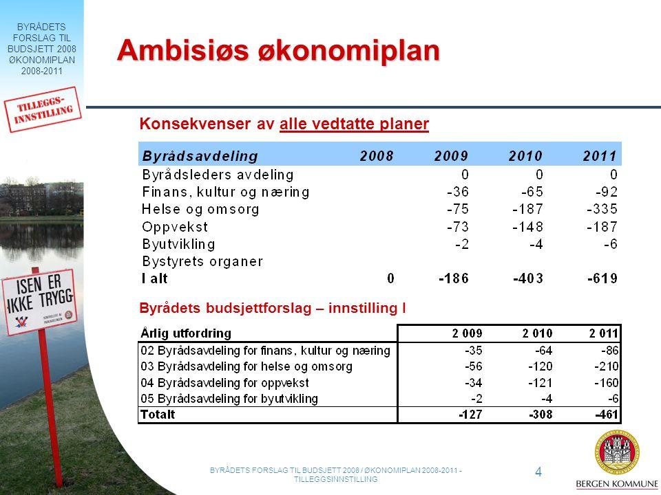 BYRÅDETS FORSLAG TIL BUDSJETT 2008 ØKONOMIPLAN 2008-2011 4 BYRÅDETS FORSLAG TIL BUDSJETT 2008 / ØKONOMIPLAN 2008-2011 - TILLEGGSINNSTILLING Ambisiøs økonomiplan Konsekvenser av alle vedtatte planer Byrådets budsjettforslag – innstilling I