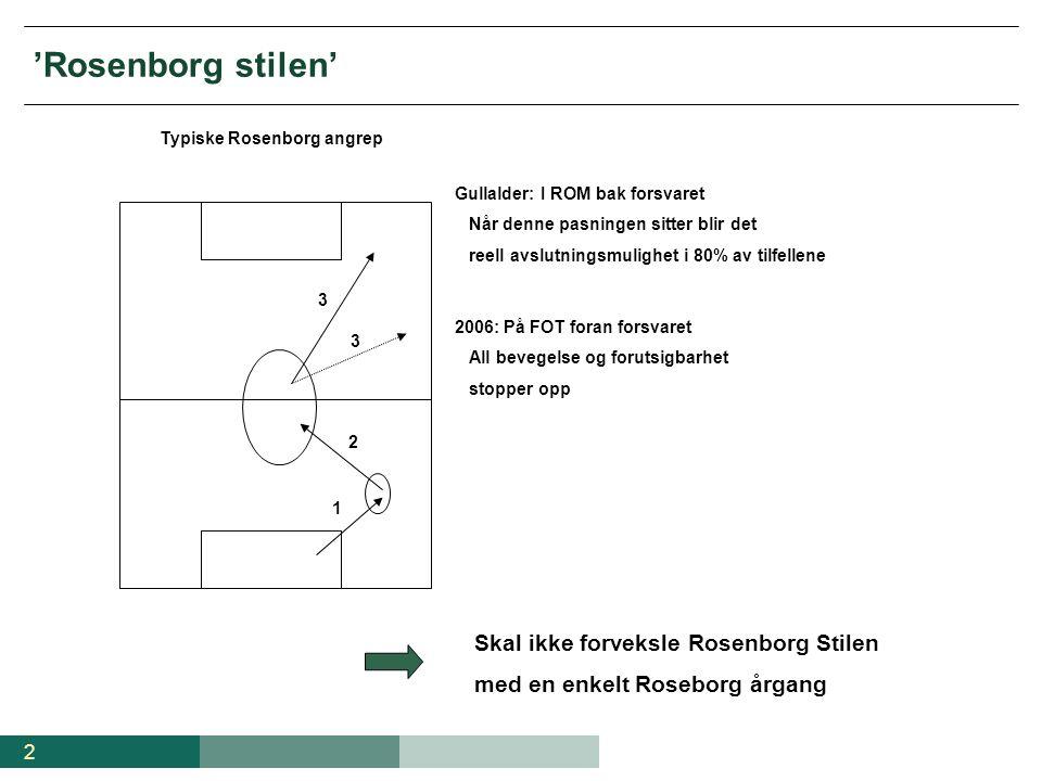 2 'Rosenborg stilen' Typiske Rosenborg angrep 1 2 2006: På FOT foran forsvaret All bevegelse og forutsigbarhet stopper opp Gullalder: I ROM bak forsva