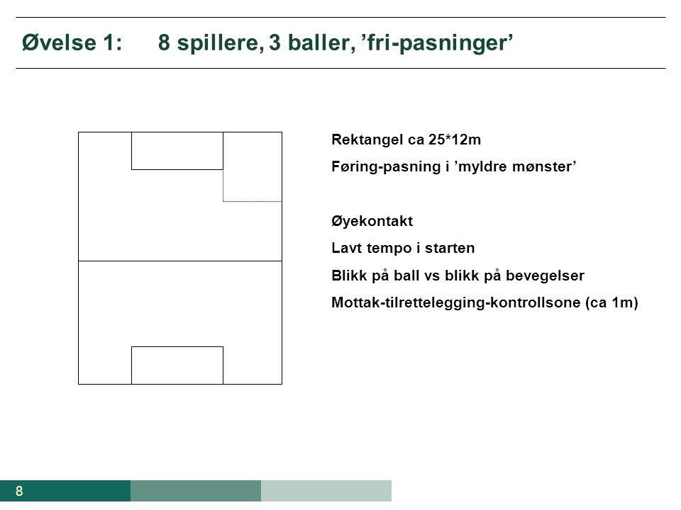 9 Øvelse 1b:8 spillere, 3 baller, legg-igjen Rektangel ca 25*12m Føring-legg igjen-stikk i 'myldre mønster' Øyekontakt Lavt tempo i starten Blikk på ball vs blikk på bevegelser Mottak-tilrettelegging-kontrollsone (ca 1m)