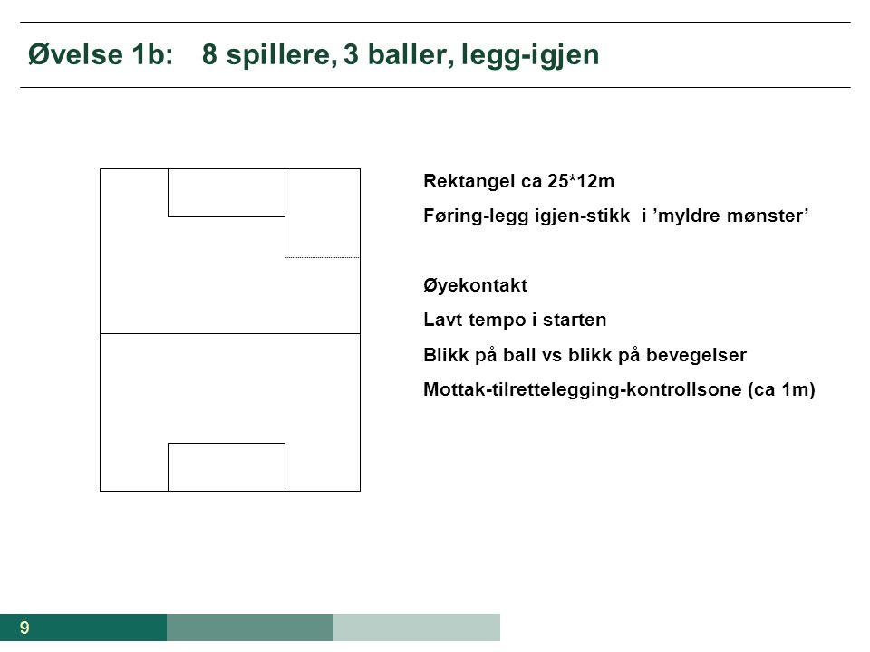 9 Øvelse 1b:8 spillere, 3 baller, legg-igjen Rektangel ca 25*12m Føring-legg igjen-stikk i 'myldre mønster' Øyekontakt Lavt tempo i starten Blikk på b