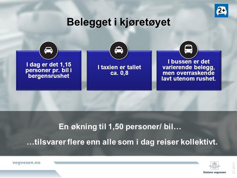 Belegget i kjøretøyet 01.2011 En økning til 1,50 personer/ bil… …tilsvarer flere enn alle som i dag reiser kollektivt.