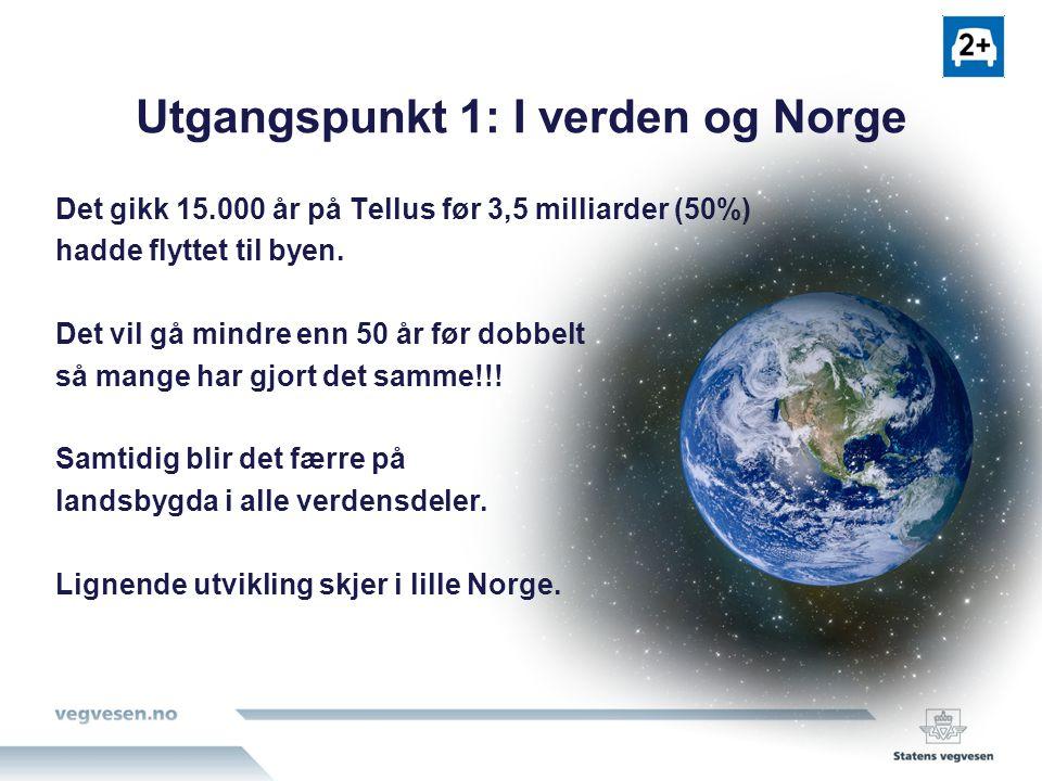 Utgangspunkt 1: I verden og Norge Det gikk 15.000 år på Tellus før 3,5 milliarder (50%) hadde flyttet til byen.