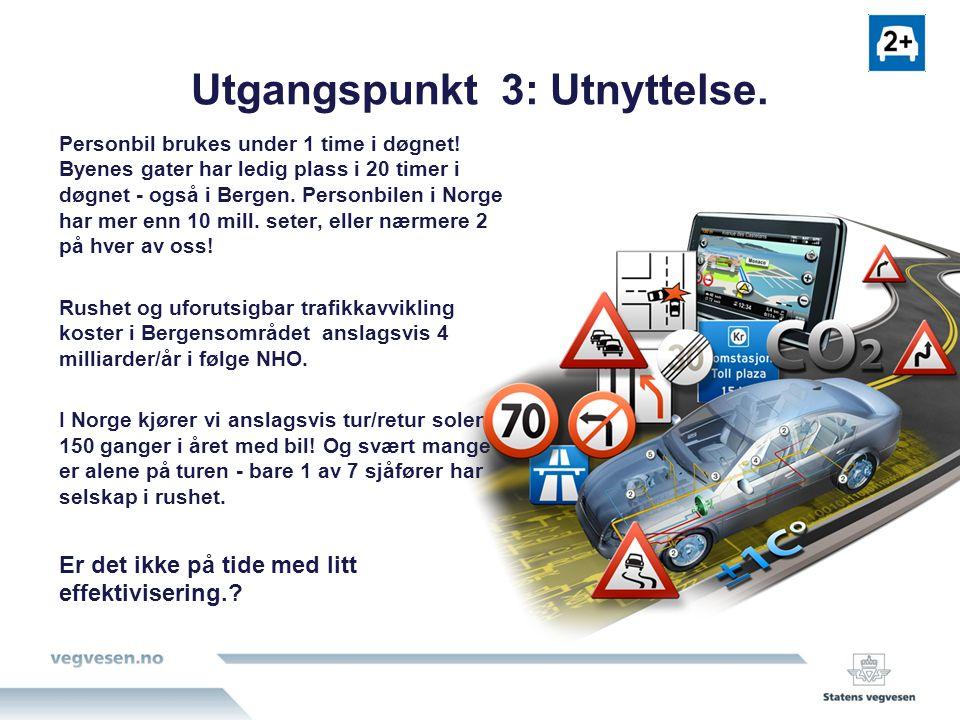 Utgangspunkt 3: Utnyttelse. Personbil brukes under 1 time i døgnet.