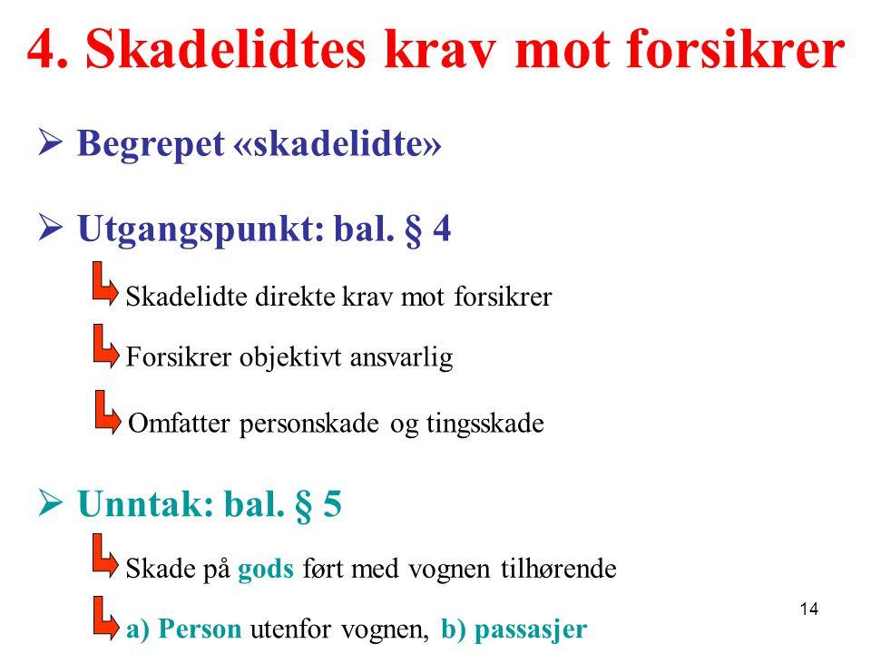 4. Skadelidtes krav mot forsikrer  Begrepet «skadelidte»  Utgangspunkt: bal.