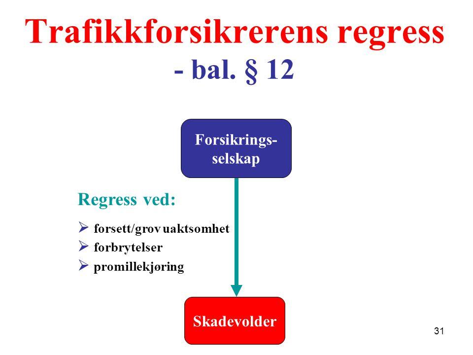 Trafikkforsikrerens regress - bal. § 12 Skadevolder Forsikrings- selskap Regress ved:  forsett/grov uaktsomhet  forbrytelser  promillekjøring 31