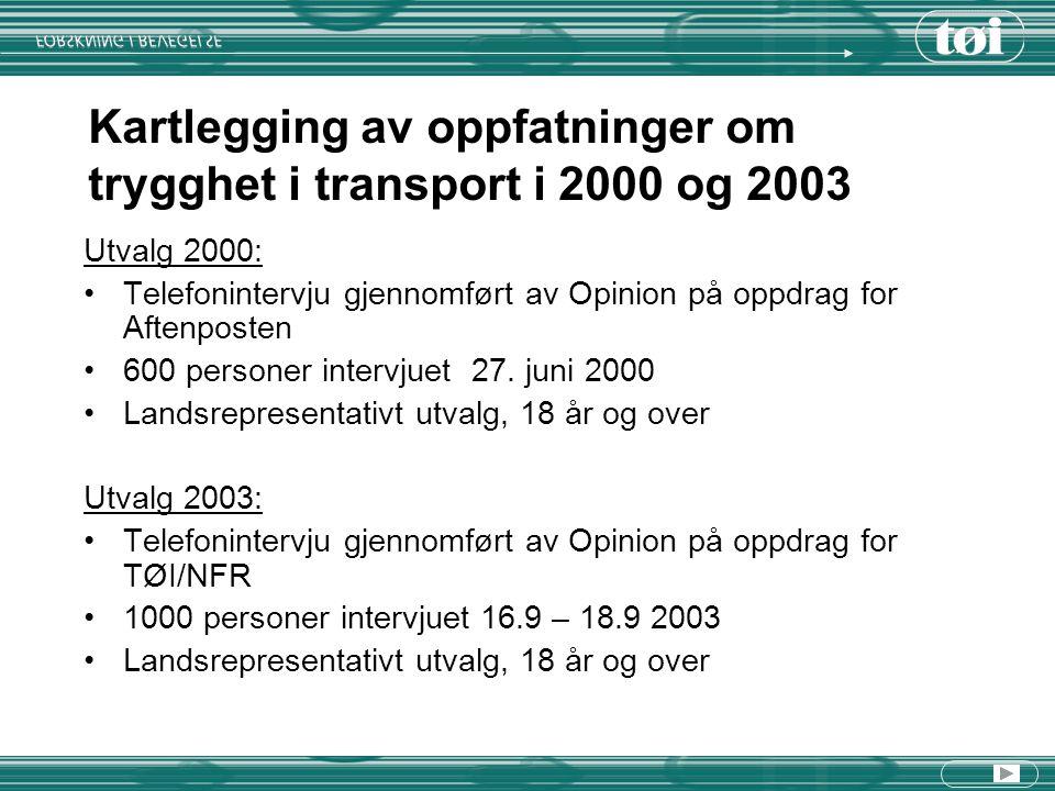 Kartlegging av oppfatninger om trygghet i transport i 2000 og 2003 Utvalg 2000: Telefonintervju gjennomført av Opinion på oppdrag for Aftenposten 600 personer intervjuet 27.