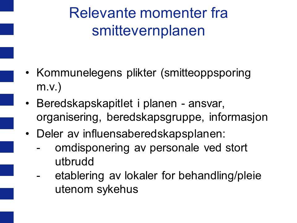 Mangler ved Oslos smv.