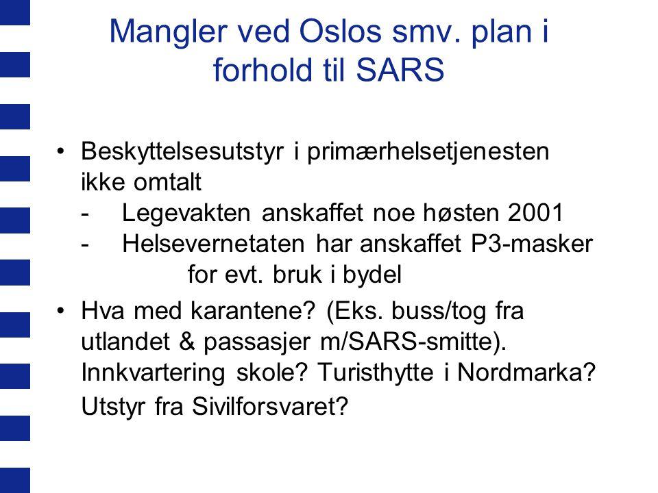 Hva har skjedd i Oslo.