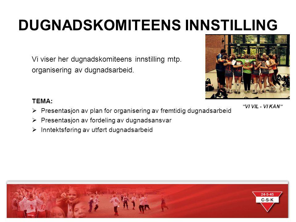 DUGNADSKOMITEENS INNSTILLING Vi viser her dugnadskomiteens innstilling mtp. organisering av dugnadsarbeid. TEMA:  Presentasjon av plan for organiseri