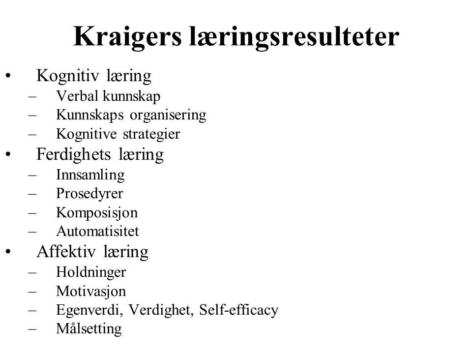 Kraigers læringsresulteter Kognitiv læring –Verbal kunnskap –Kunnskaps organisering –Kognitive strategier Ferdighets læring –Innsamling –Prosedyrer –Komposisjon –Automatisitet Affektiv læring –Holdninger –Motivasjon –Egenverdi, Verdighet, Self-efficacy –Målsetting