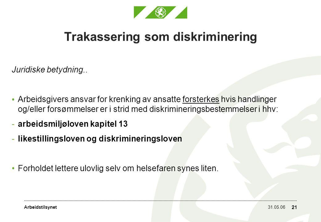 Arbeidstilsynet31.05.06 21 Trakassering som diskriminering Juridiske betydning..