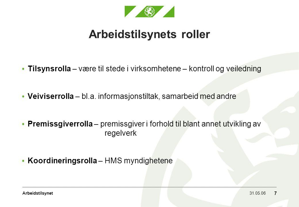 Arbeidstilsynet31.05.06 7 Arbeidstilsynets roller Tilsynsrolla – være til stede i virksomhetene – kontroll og veiledning Veiviserrolla – bl.a.