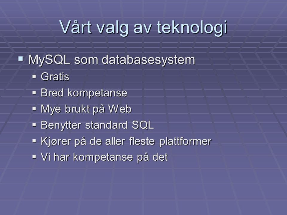 Vårt valg av teknologi  MySQL som databasesystem  Gratis  Bred kompetanse  Mye brukt på Web  Benytter standard SQL  Kjører på de aller fleste plattformer  Vi har kompetanse på det