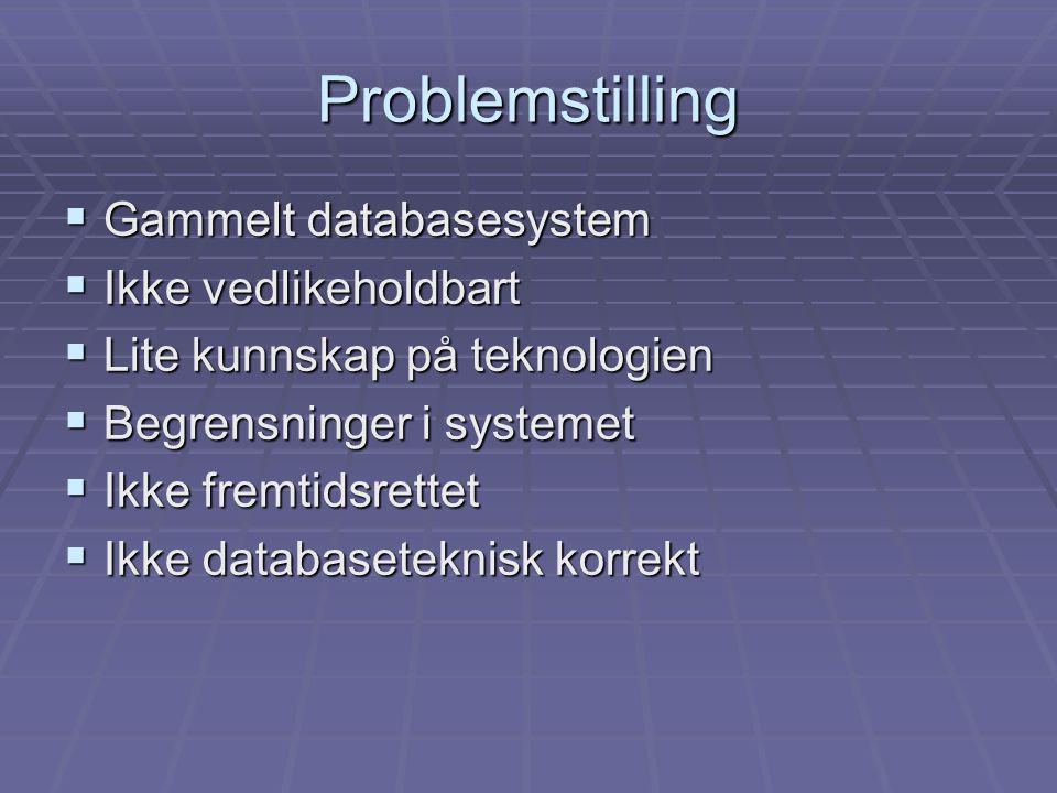 Problemstilling  Gammelt databasesystem  Ikke vedlikeholdbart  Lite kunnskap på teknologien  Begrensninger i systemet  Ikke fremtidsrettet  Ikke databaseteknisk korrekt