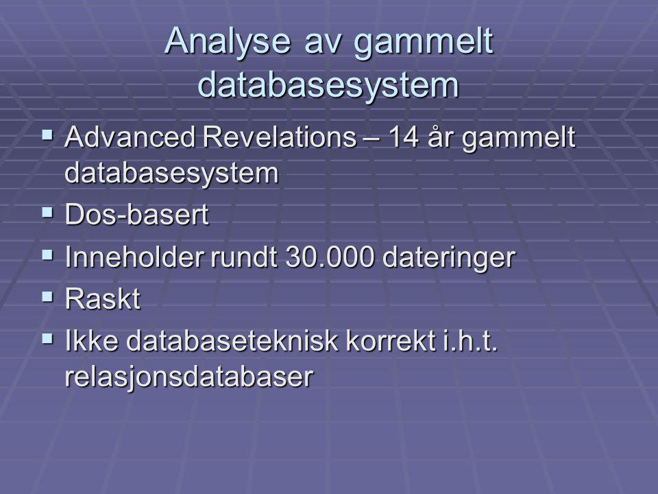 Analyse av gammelt databasesystem  Advanced Revelations – 14 år gammelt databasesystem  Dos-basert  Inneholder rundt 30.000 dateringer  Raskt  Ikke databaseteknisk korrekt i.h.t.