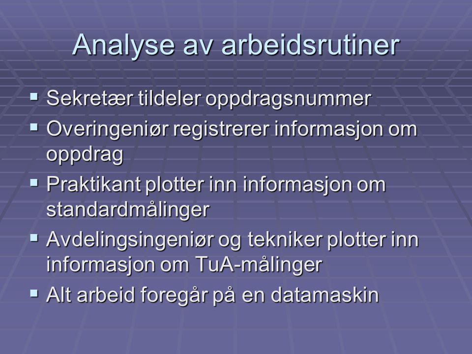 Analyse av arbeidsrutiner  Sekretær tildeler oppdragsnummer  Overingeniør registrerer informasjon om oppdrag  Praktikant plotter inn informasjon om standardmålinger  Avdelingsingeniør og tekniker plotter inn informasjon om TuA-målinger  Alt arbeid foregår på en datamaskin