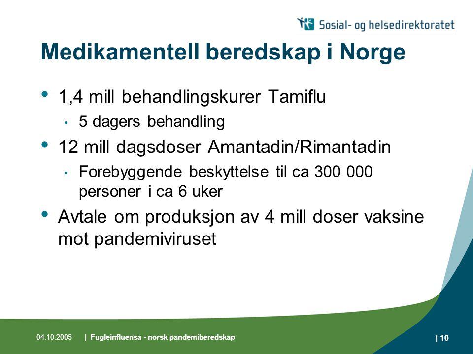 04.10.2005| Fugleinfluensa - norsk pandemiberedskap | 11 Medikamentell beredskap i Norge Medikamentell beredskap mot pandemier er beheftet med usikkerhet Ingen kan på forhånd si sikkert hvor god effekt medikamentene vil gi i den reelle situasjonen.