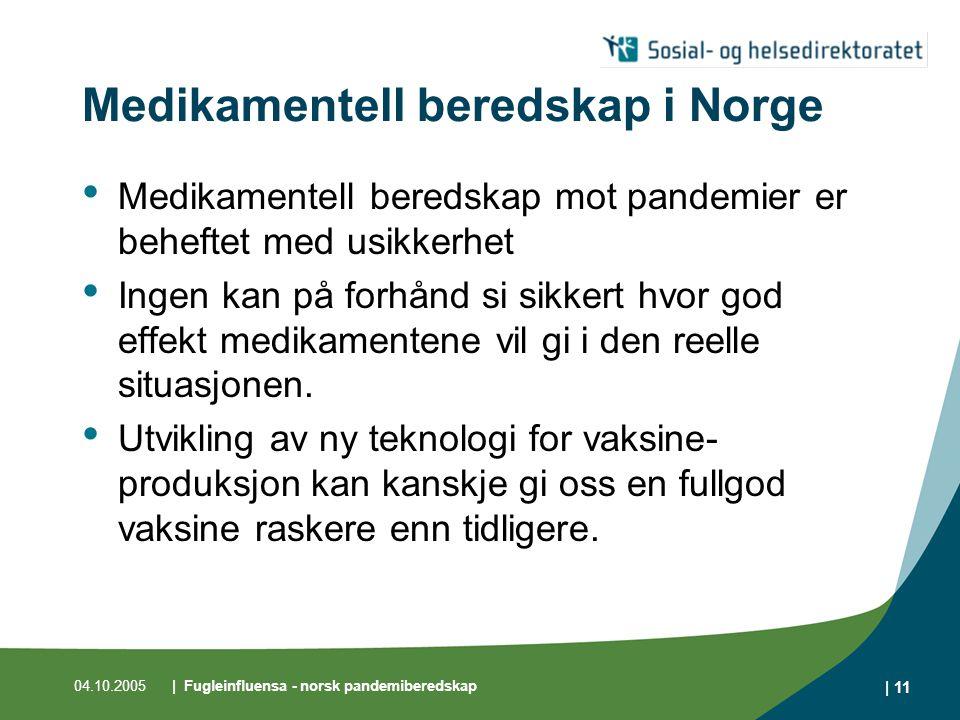 04.10.2005| Fugleinfluensa - norsk pandemiberedskap | 11 Medikamentell beredskap i Norge Medikamentell beredskap mot pandemier er beheftet med usikker