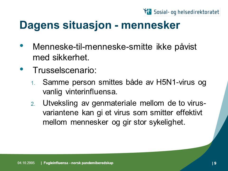 04.10.2005| Fugleinfluensa - norsk pandemiberedskap | 10 Medikamentell beredskap i Norge 1,4 mill behandlingskurer Tamiflu 5 dagers behandling 12 mill dagsdoser Amantadin/Rimantadin Forebyggende beskyttelse til ca 300 000 personer i ca 6 uker Avtale om produksjon av 4 mill doser vaksine mot pandemiviruset