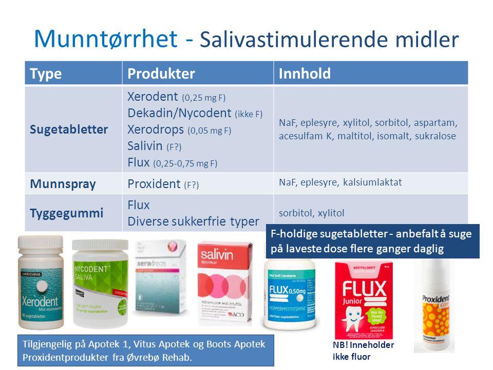 Munntørrhet - Salivastimulerende midler TypeProdukterInnhold Sugetabletter Xerodent (0,25 mg F) Dekadin/Nycodent (ikke F) Xerodrops (0,05 mg F) Salivi
