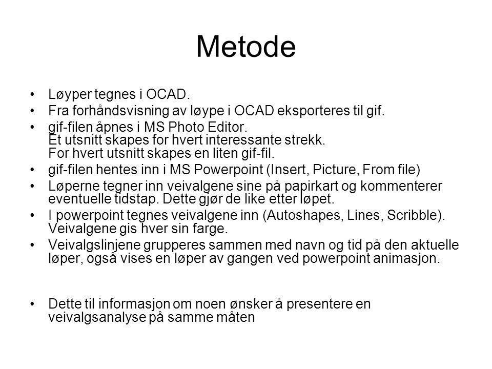 Metode Løyper tegnes i OCAD. Fra forhåndsvisning av løype i OCAD eksporteres til gif.