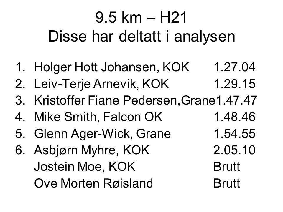 9.5 km – H21 Disse har deltatt i analysen 1.Holger Hott Johansen, KOK1.27.04 2.Leiv-Terje Arnevik, KOK1.29.15 3.Kristoffer Fiane Pedersen,Grane1.47.47 4.Mike Smith, Falcon OK1.48.46 5.Glenn Ager-Wick, Grane1.54.55 6.Asbjørn Myhre, KOK2.05.10 Jostein Moe, KOKBrutt Ove Morten RøislandBrutt